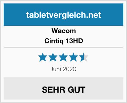 Wacom Cintiq 13HD Test