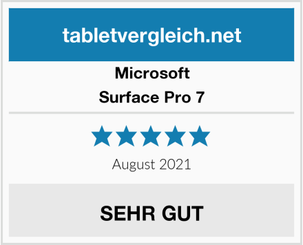 Microsoft Surface Pro 7 Test